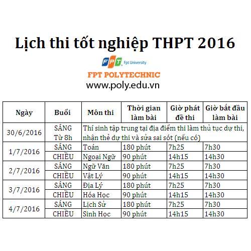 lịch thi THPT 2016 cho teen 96.
