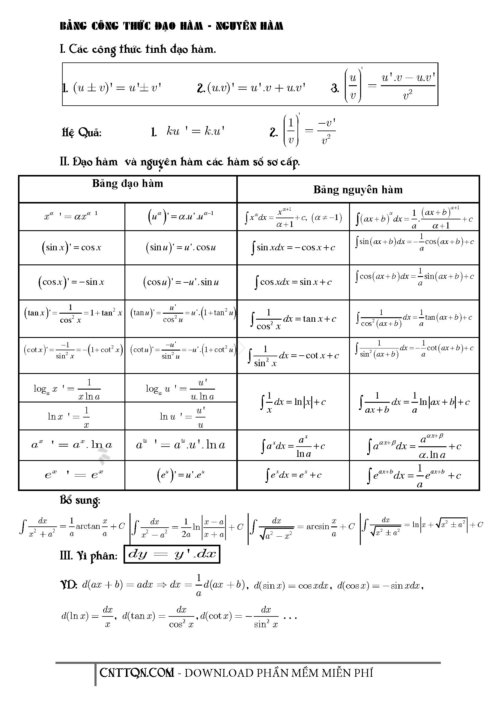 Bang-cong-thuc-tich-phan-dao-ham-mu-logarit_Page_1.png