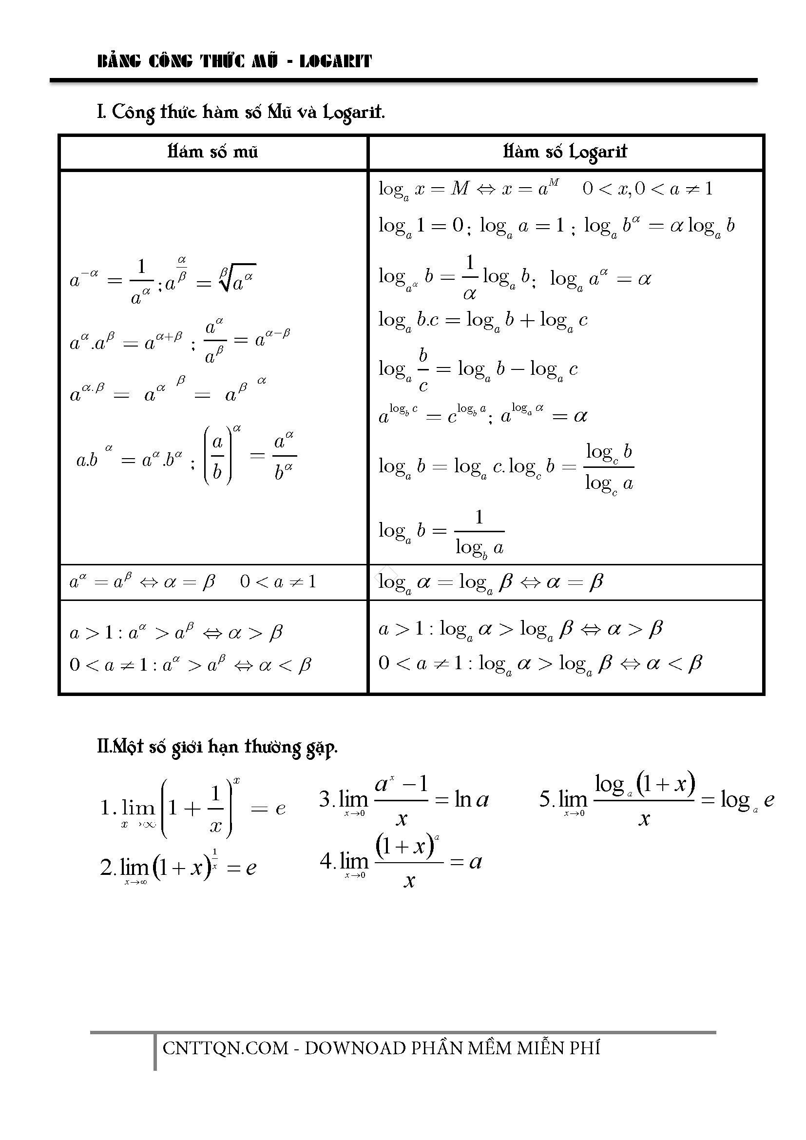 [PDF] Bảng công thức tích phân - đạo hàm - Mũ - logarit