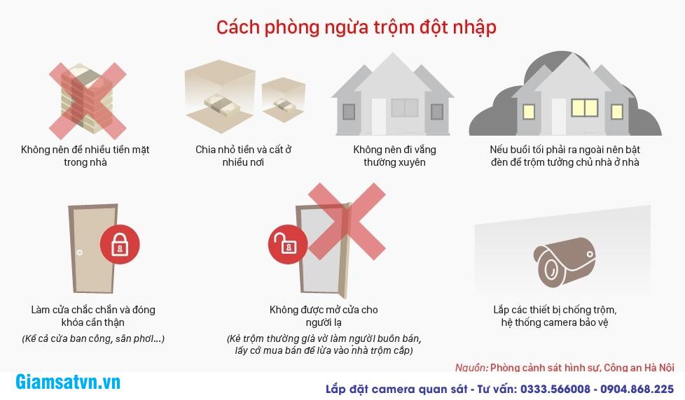 Cac-buoc-xu-ly-khi-phat-hien-trong-nha-dang-co-trom-dot-nhap.png