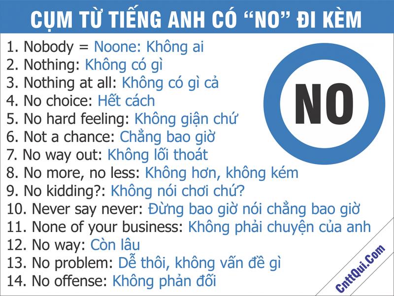 """cụm từ tiếng Anh có """"No"""""""