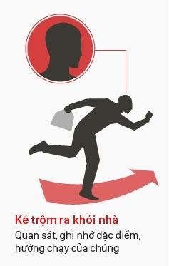 Các bước xử lý khi phát hiện trong nhà đang có trộm đột nhập
