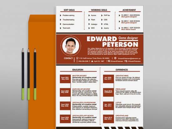 Các viết CV cho sinh viên mới ra trường