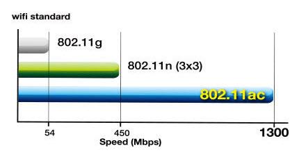 modem-va-router-mang-khac-nhau-nhu-the-nao-5.jpg