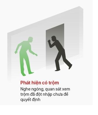 phat-hien-co-trom.png