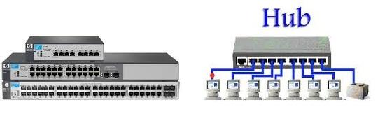Một số điểm khác nhau giữa thiết bị Hub và Switch