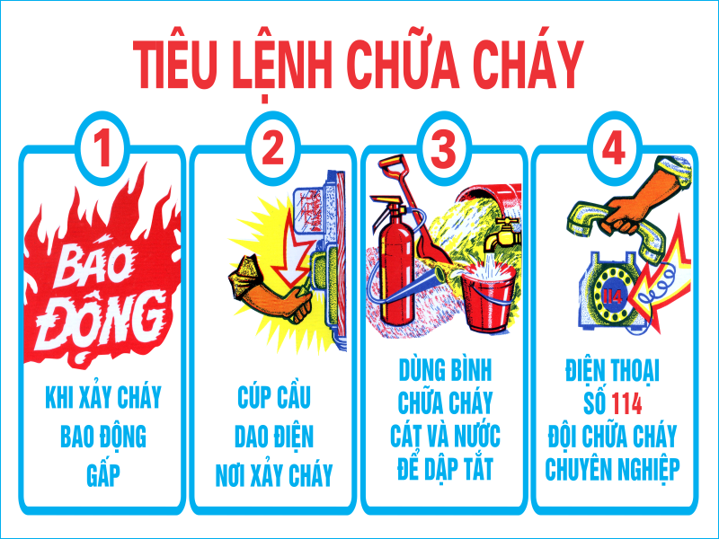 tieu-lenh-chua-chay.png